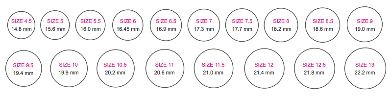 Womens ring sizes